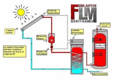 Plan du chauffe-eau solaire Ferblanterie LM Bertrand